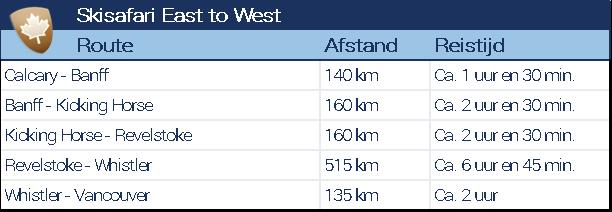 Skisafari route van oost naar west, Calgary naar Vancouver.