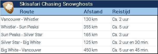 Bekijk de afstanden die je rijdt op de skisafari Chasing Snowghosts die je van Vancouver naar Whistler, Big White en Sun Peaks en Silverstar brengt.