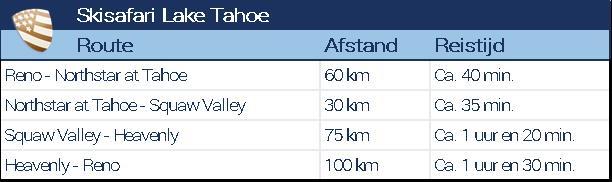 Bekijk hier de afstanden voor de skisafari Lake Tahoe in het Amerikaanse Californie en Nevada.